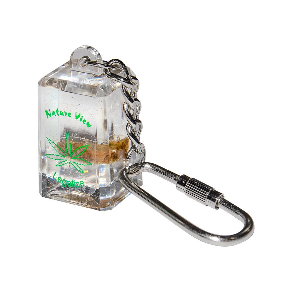 Keychain Hash